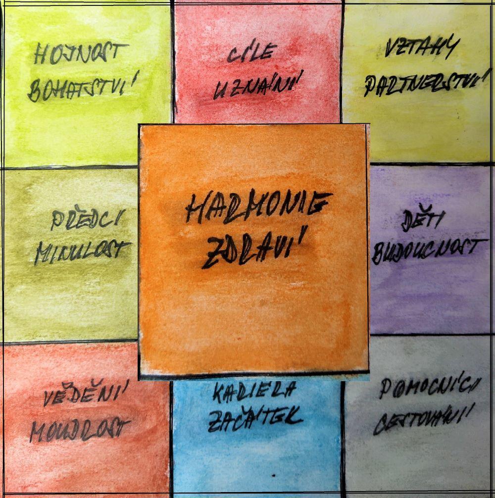 harmonic, stred, zdravi